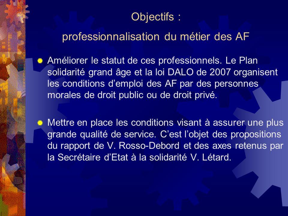 Objectifs : professionnalisation du métier des AF Améliorer le statut de ces professionnels. Le Plan solidarité grand âge et la loi DALO de 2007 organ