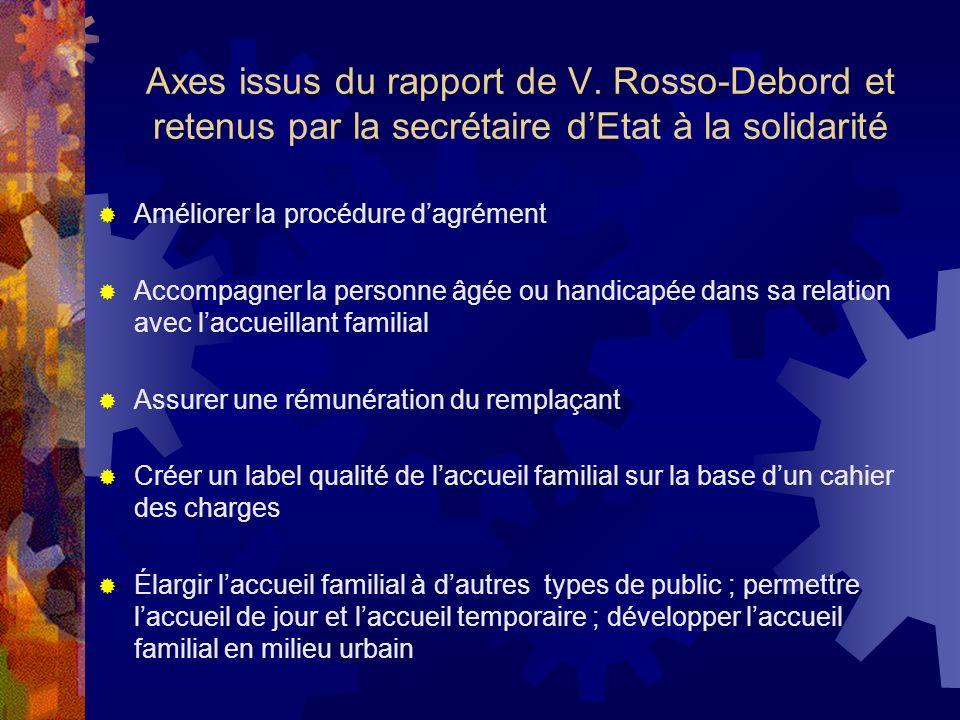 Axes issus du rapport de V. Rosso-Debord et retenus par la secrétaire dEtat à la solidarité Améliorer la procédure dagrément Accompagner la personne â