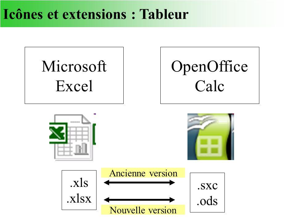 Icônes et extensions : Tableur Microsoft Excel OpenOffice Calc.xls.xlsx.sxc.ods Nouvelle version Ancienne version