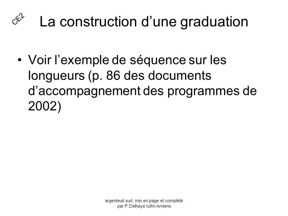 La construction dune graduation Voir lexemple de séquence sur les longueurs (p. 86 des documents daccompagnement des programmes de 2002) CE2 argenteui