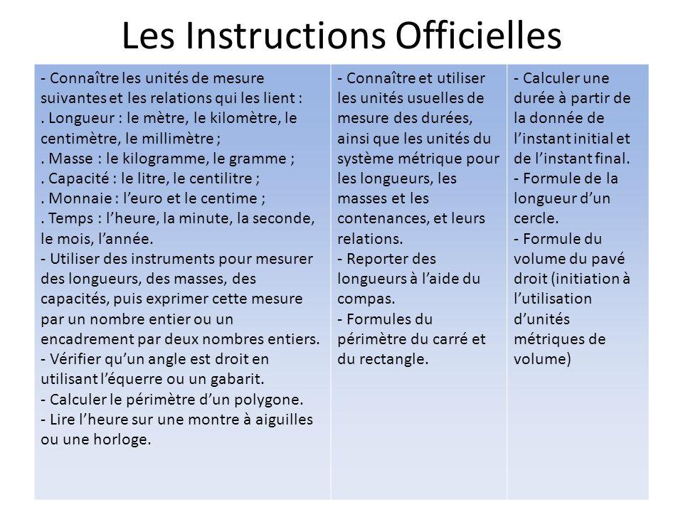 Les Instructions Officielles 8 - Connaître les unités de mesure suivantes et les relations qui les lient :.