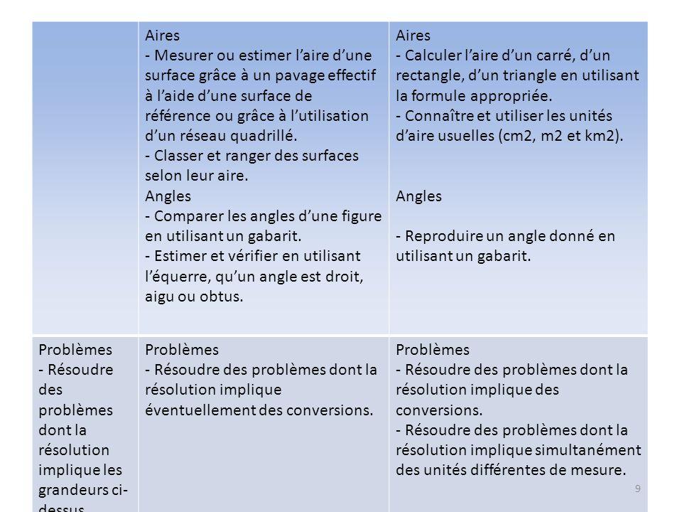 Aires - Mesurer ou estimer laire dune surface grâce à un pavage effectif à laide dune surface de référence ou grâce à lutilisation dun réseau quadrillé.