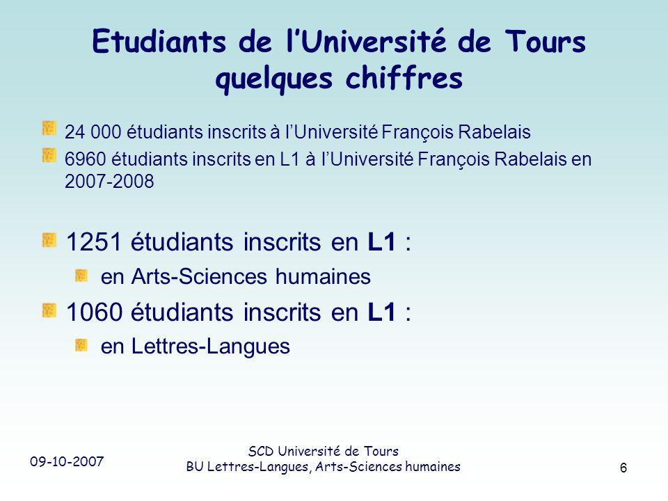 09-10-2007 SCD Université de Tours BU Lettres-Langues, Arts-Sciences humaines 6 Etudiants de lUniversité de Tours quelques chiffres 24 000 étudiants i