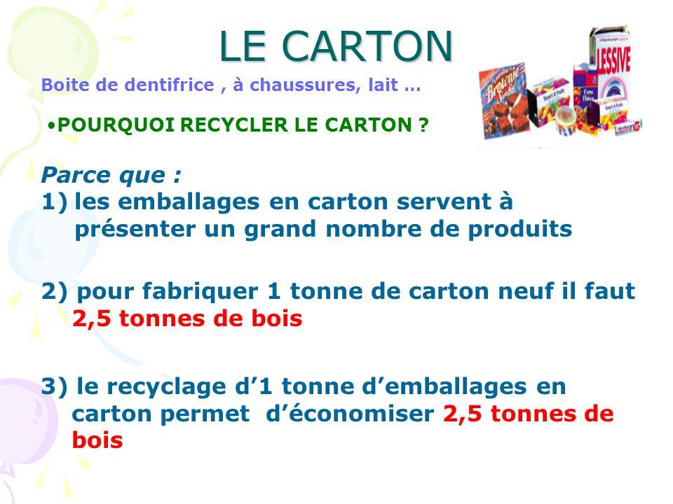 LE CARTON Boite de dentifrice, à chaussures, lait … Parce que : 1)les emballages en carton servent à présenter un grand nombre de produits 2) pour fabriquer 1 tonne de carton neuf il faut 2,5 tonnes de bois POURQUOI RECYCLER LE CARTON .
