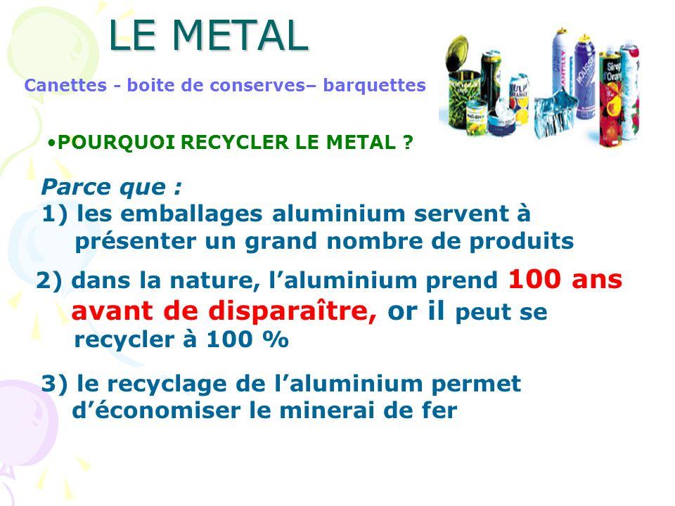 LE METAL Canettes - boite de conserves– barquettes Parce que : 1) les emballages aluminium servent à présenter un grand nombre de produits 2) dans la nature, laluminium prend 100 ans avant de disparaître, or il peut se recycler à 100 % POURQUOI RECYCLER LE METAL .