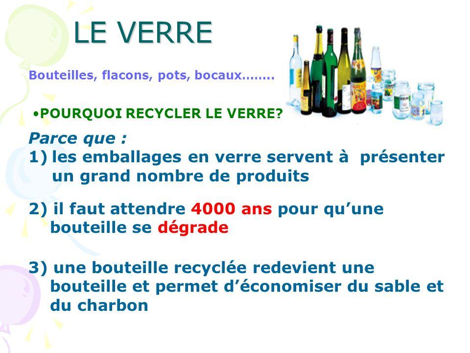 LE VERRE Bouteilles, flacons, pots, bocaux……..