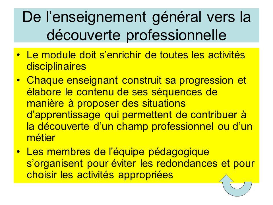 De lenseignement général vers la découverte professionnelle Le module doit senrichir de toutes les activités disciplinaires Chaque enseignant construi