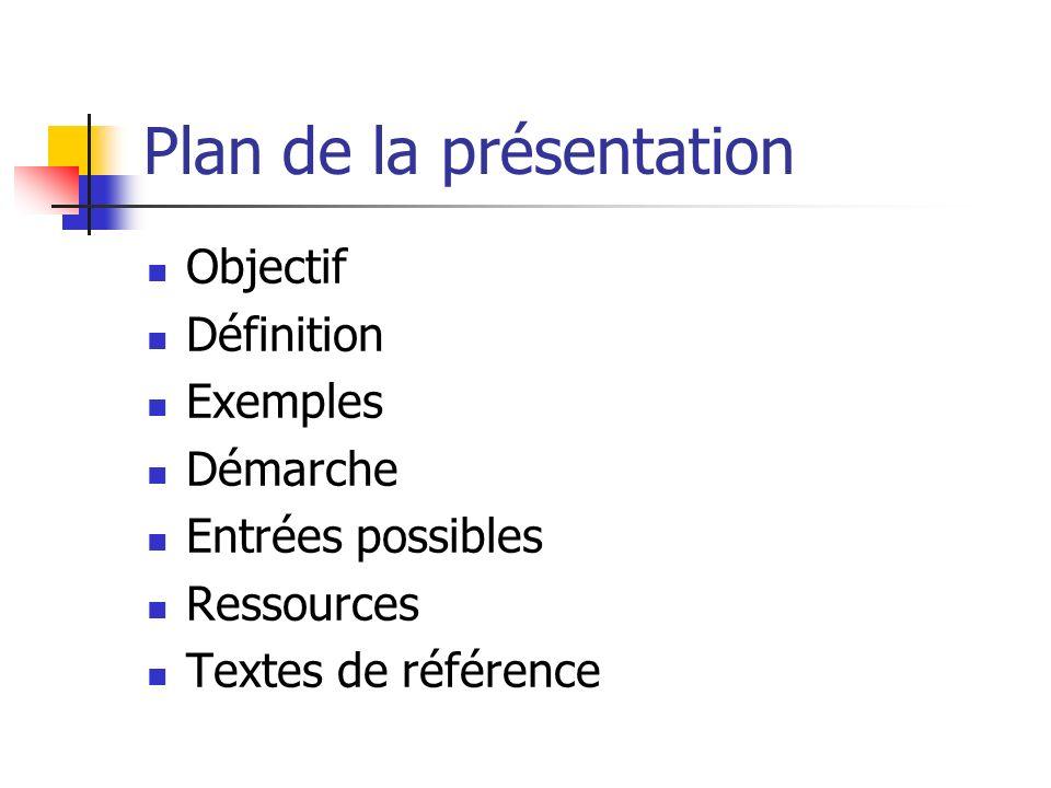 Plan de la présentation Objectif Définition Exemples Démarche Entrées possibles Ressources Textes de référence