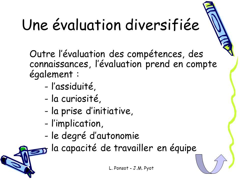 L. Ponsot - J.M. Pyot Une évaluation diversifiée Outre lévaluation des compétences, des connaissances, lévaluation prend en compte également : - lassi