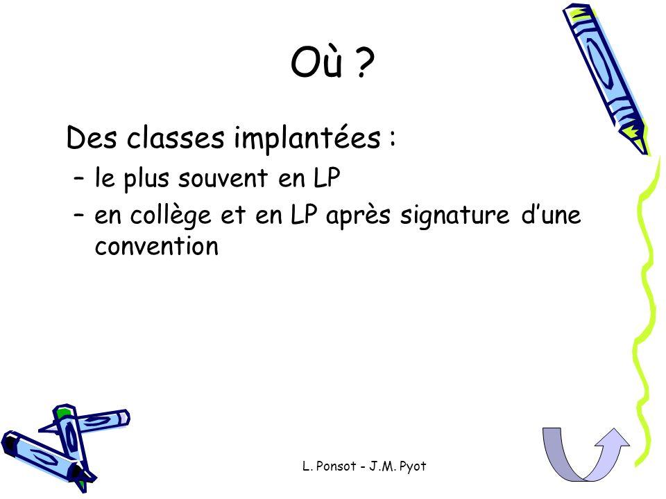 L. Ponsot - J.M. Pyot Où ? Des classes implantées : –le plus souvent en LP –en collège et en LP après signature dune convention