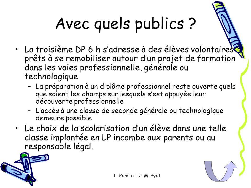 L. Ponsot - J.M. Pyot Avec quels publics ? La troisième DP 6 h sadresse à des élèves volontaires prêts à se remobiliser autour dun projet de formation
