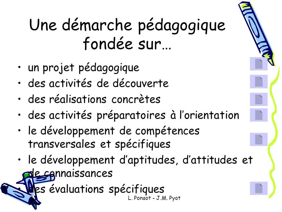 L. Ponsot - J.M. Pyot Une démarche pédagogique fondée sur… un projet pédagogique des activités de découverte des réalisations concrètes des activités