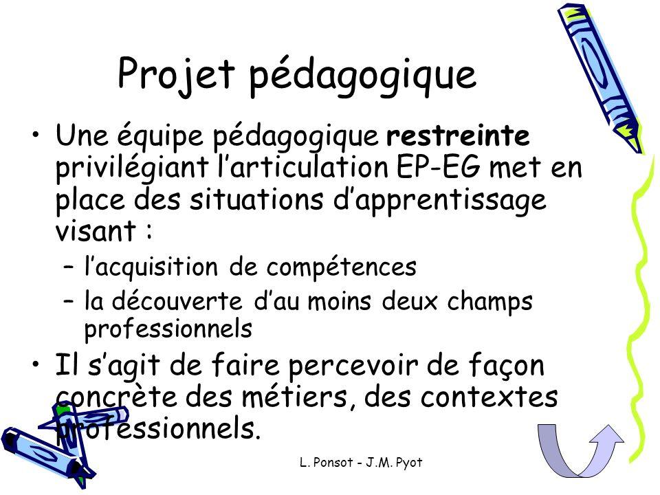 L. Ponsot - J.M. Pyot Projet pédagogique Une équipe pédagogique restreinte privilégiant larticulation EP-EG met en place des situations dapprentissage