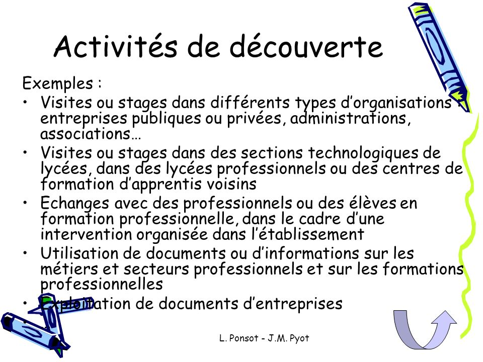 L. Ponsot - J.M. Pyot Activités de découverte Exemples : Visites ou stages dans différents types dorganisations : entreprises publiques ou privées, ad