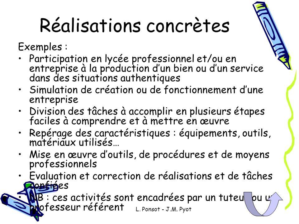 L. Ponsot - J.M. Pyot Réalisations concrètes Exemples : Participation en lycée professionnel et/ou en entreprise à la production dun bien ou dun servi