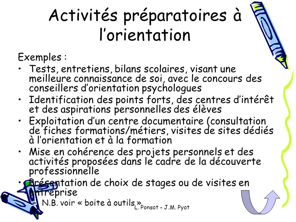 L. Ponsot - J.M. Pyot Activités préparatoires à lorientation Exemples : Tests, entretiens, bilans scolaires, visant une meilleure connaissance de soi,