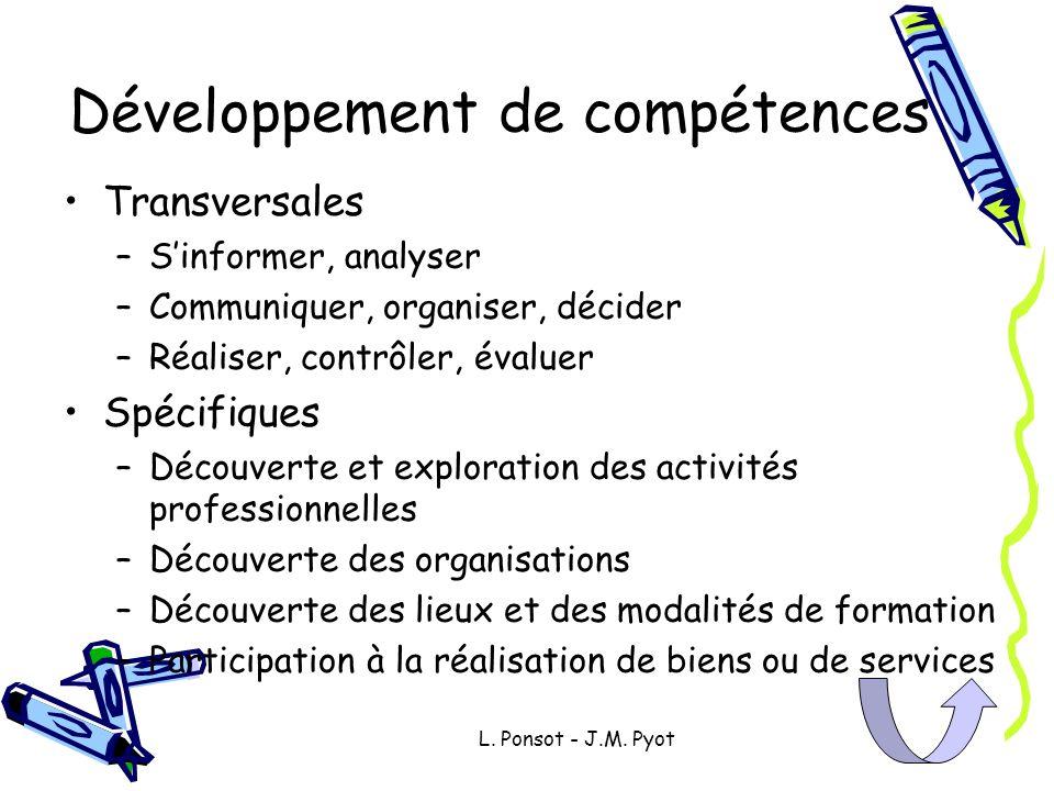 L. Ponsot - J.M. Pyot Développement de compétences Transversales –Sinformer, analyser –Communiquer, organiser, décider –Réaliser, contrôler, évaluer S