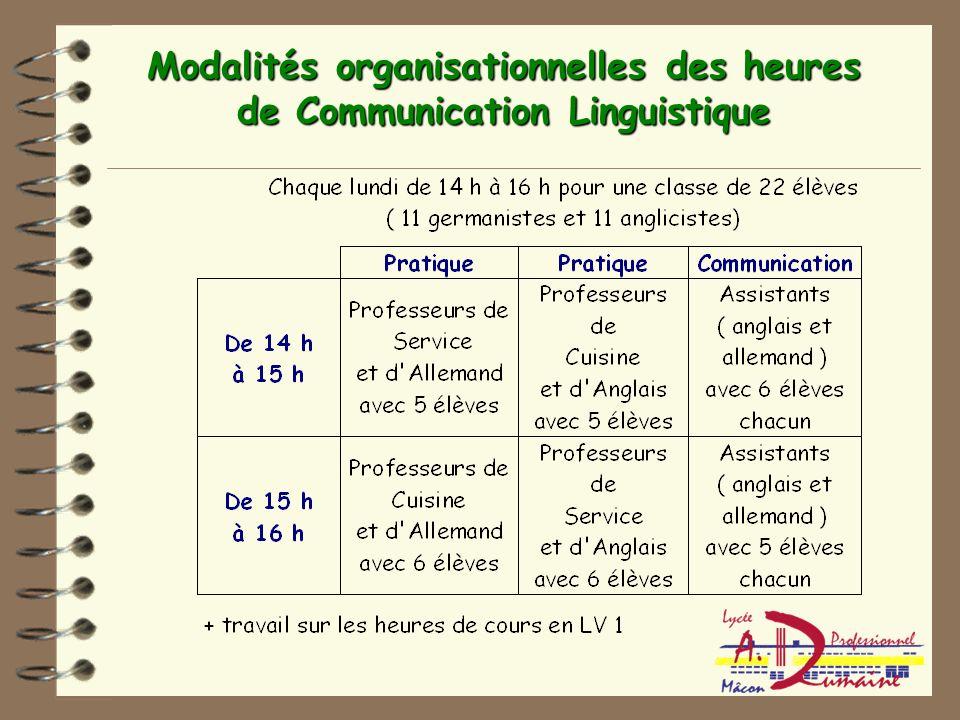 Objectifs Mettre les élèves en situation professionnelle dans la langue choisie Joindre le geste à la parole pour mieux mémoriser Libérer l'élève de L