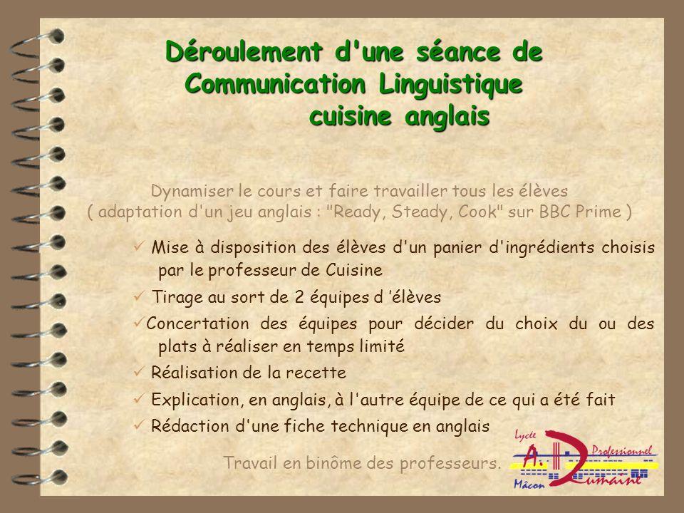 Modalités d apprentissage 1 ) Les cours Rédaction du CV en anglais ou allemand, envoi aux entreprises, prise de contact téléphonique avec l employeur