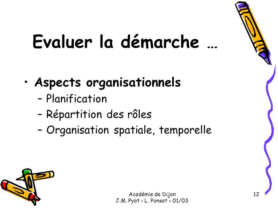 Académie de Dijon J.M. Pyot - L. Ponsot - 01/03 12 Evaluer la démarche … Aspects organisationnels –Planification –Répartition des rôles –Organisation