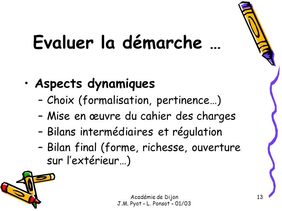 Académie de Dijon J.M. Pyot - L. Ponsot - 01/03 13 Evaluer la démarche … Aspects dynamiques –Choix (formalisation, pertinence…) –Mise en œuvre du cahi