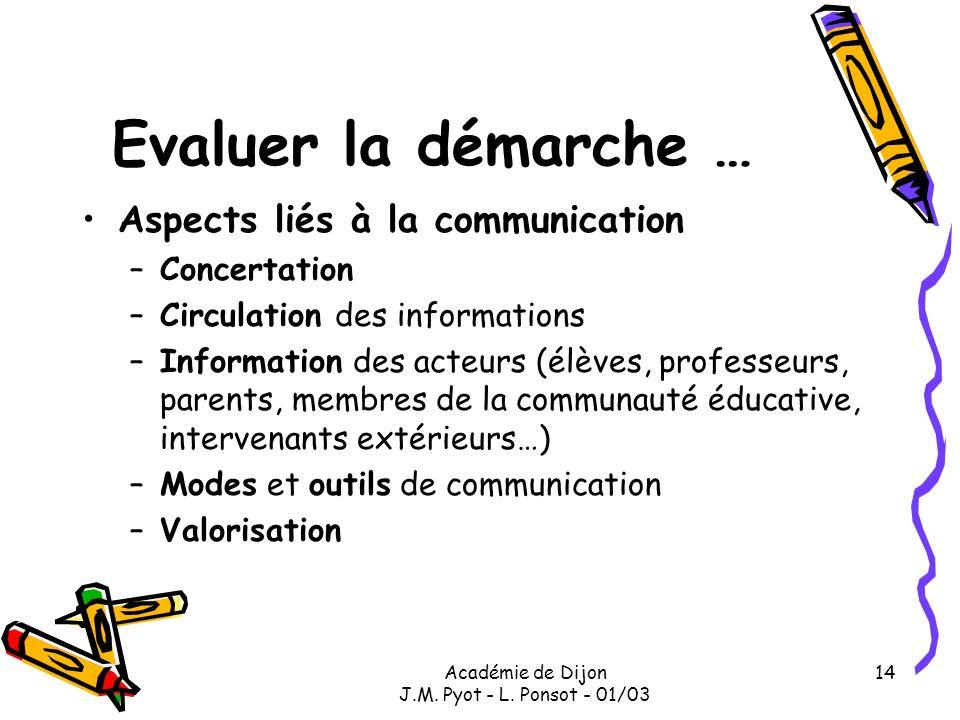 Académie de Dijon J.M. Pyot - L. Ponsot - 01/03 14 Evaluer la démarche … Aspects liés à la communication –Concertation –Circulation des informations –