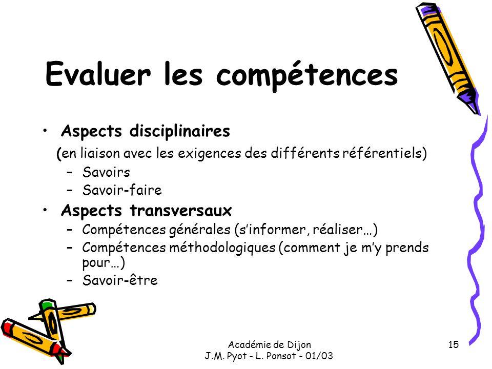Académie de Dijon J.M. Pyot - L. Ponsot - 01/03 15 Evaluer les compétences Aspects disciplinaires (en liaison avec les exigences des différents référe