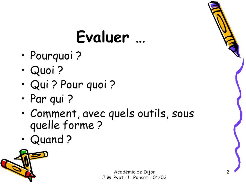 Académie de Dijon J.M. Pyot - L. Ponsot - 01/03 2 Evaluer … Pourquoi ? Quoi ? Qui ? Pour quoi ? Par qui ? Comment, avec quels outils, sous quelle form