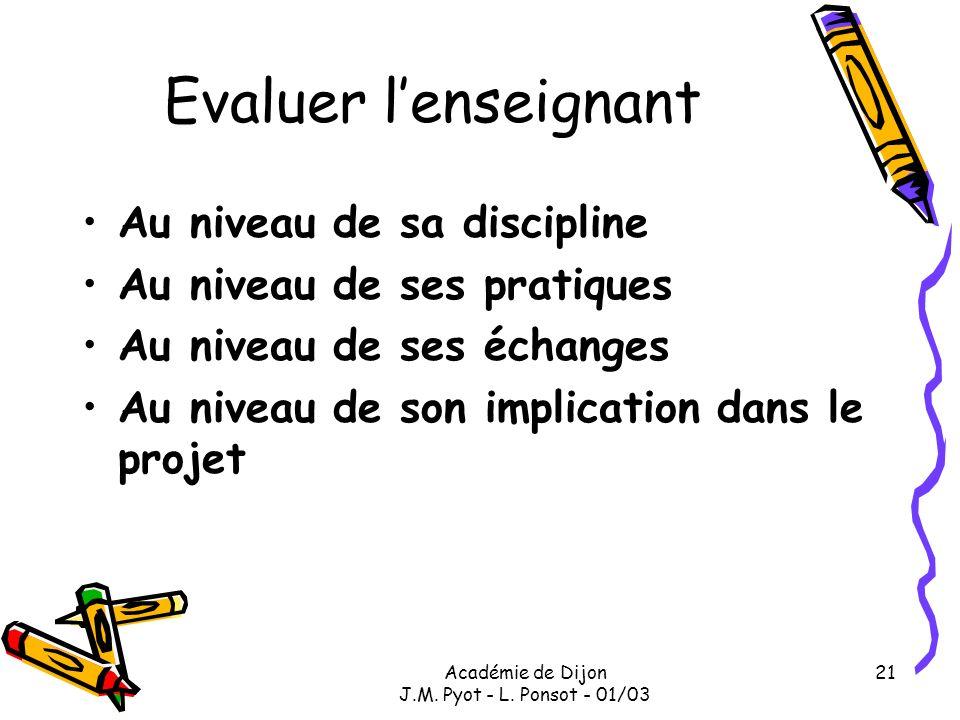 Académie de Dijon J.M. Pyot - L. Ponsot - 01/03 21 Evaluer lenseignant Au niveau de sa discipline Au niveau de ses pratiques Au niveau de ses échanges