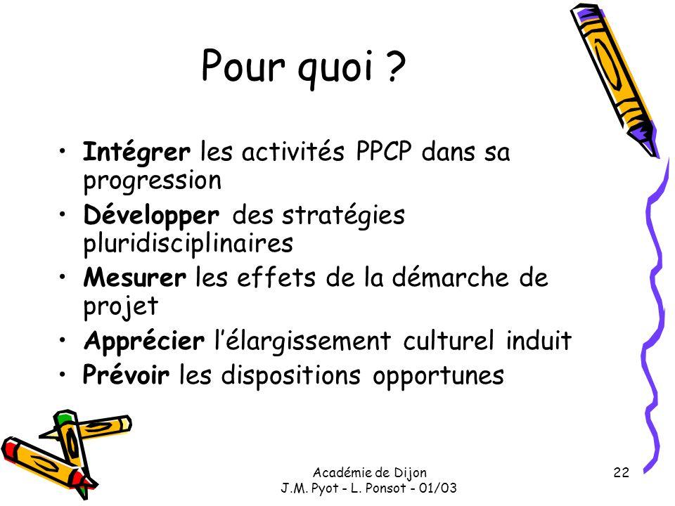 Académie de Dijon J.M. Pyot - L. Ponsot - 01/03 22 Pour quoi ? Intégrer les activités PPCP dans sa progression Développer des stratégies pluridiscipli