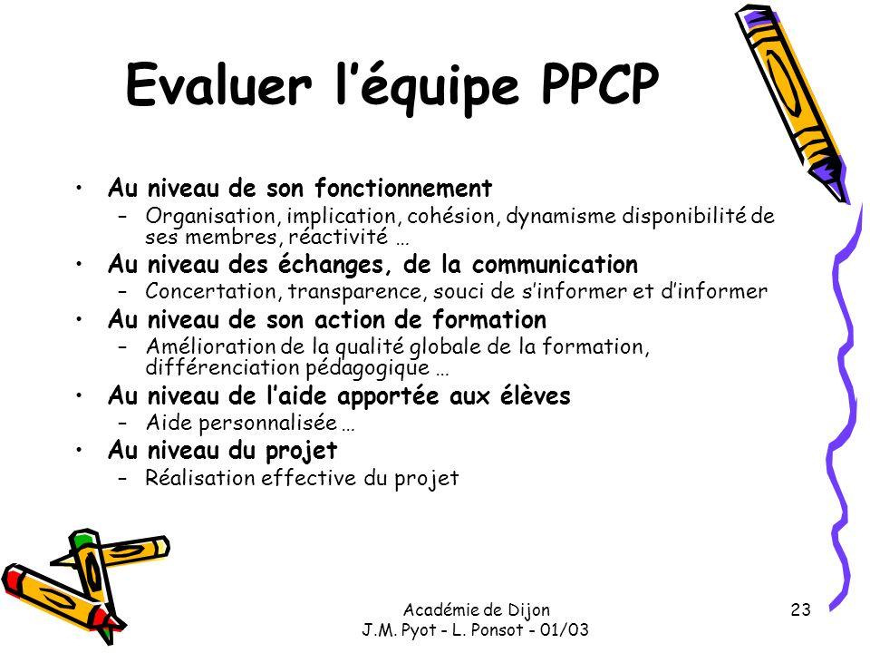 Académie de Dijon J.M. Pyot - L. Ponsot - 01/03 23 Evaluer léquipe PPCP Au niveau de son fonctionnement –Organisation, implication, cohésion, dynamism