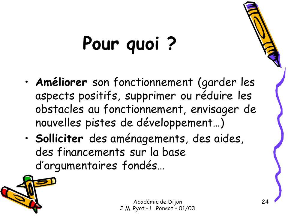 Académie de Dijon J.M. Pyot - L. Ponsot - 01/03 24 Pour quoi ? Améliorer son fonctionnement (garder les aspects positifs, supprimer ou réduire les obs