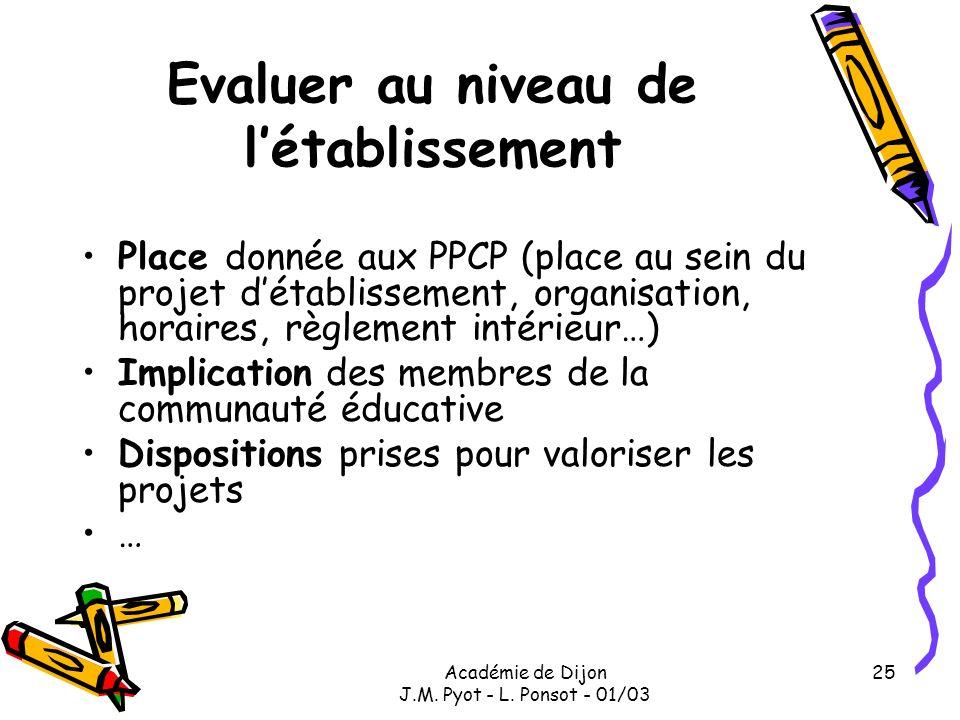 Académie de Dijon J.M. Pyot - L. Ponsot - 01/03 25 Evaluer au niveau de létablissement Place donnée aux PPCP (place au sein du projet détablissement,
