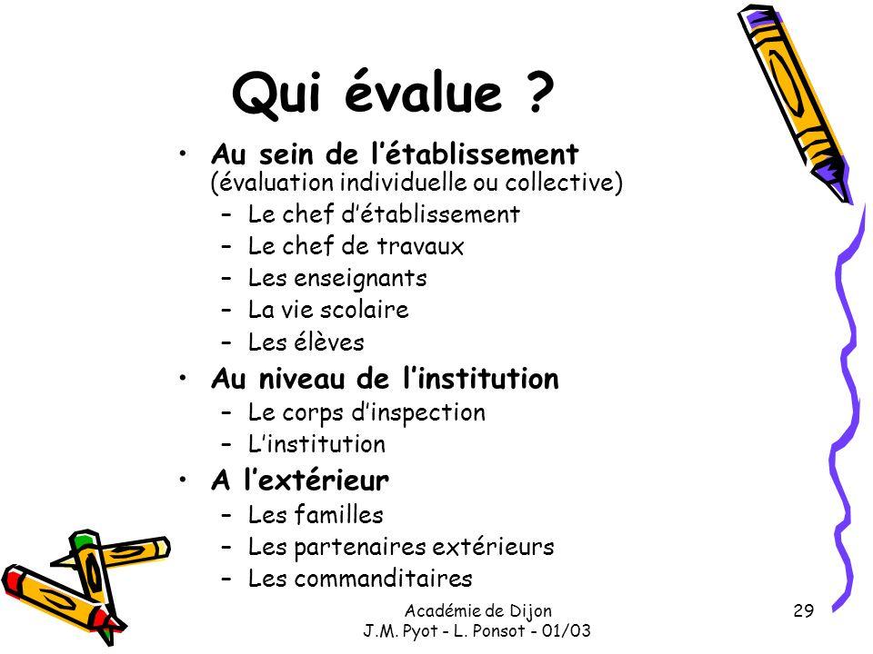 Académie de Dijon J.M. Pyot - L. Ponsot - 01/03 29 Qui évalue ? Au sein de létablissement (évaluation individuelle ou collective) –Le chef détablissem