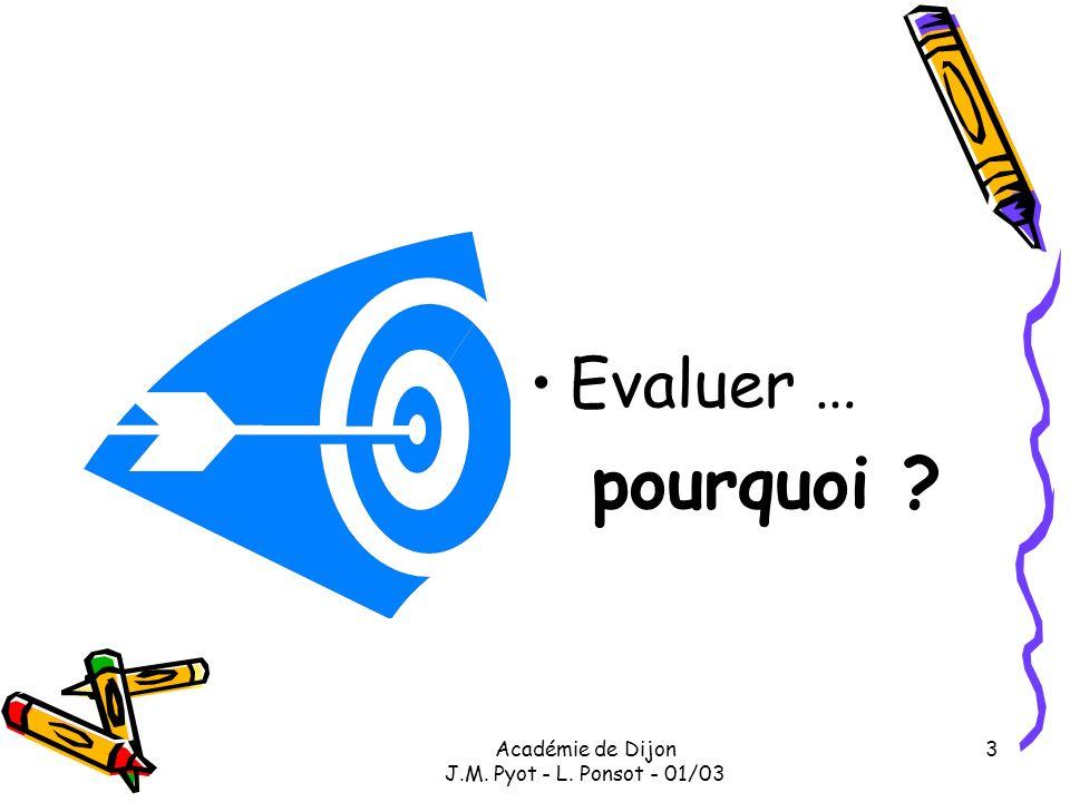 Académie de Dijon J.M.Pyot - L. Ponsot - 01/03 24 Pour quoi .