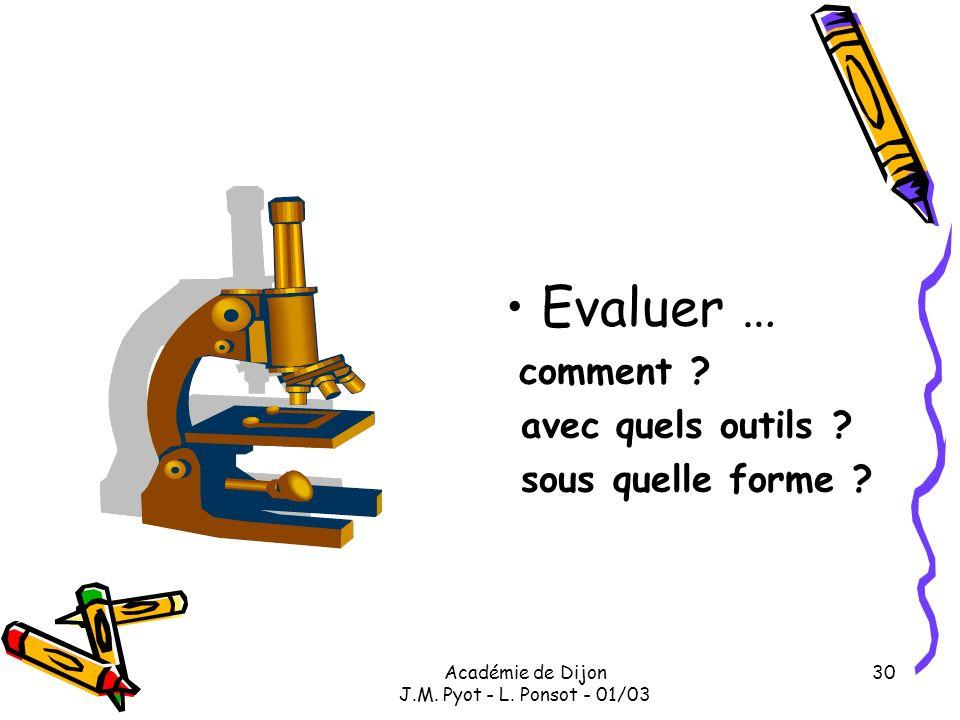 Académie de Dijon J.M. Pyot - L. Ponsot - 01/03 30 Evaluer … comment ? avec quels outils ? sous quelle forme ?