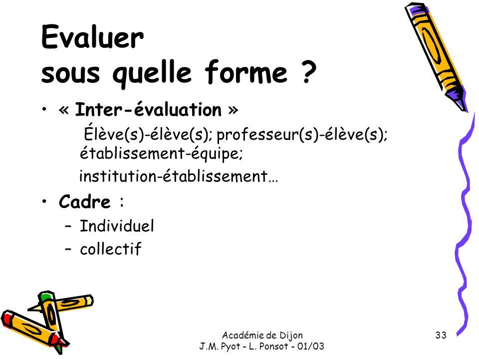 Académie de Dijon J.M. Pyot - L. Ponsot - 01/03 33 Evaluer sous quelle forme ? « Inter-évaluation » Élève(s)-élève(s); professeur(s)-élève(s); établis