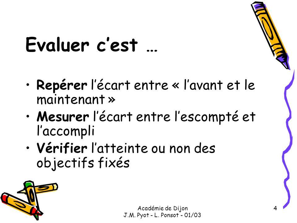 Académie de Dijon J.M. Pyot - L. Ponsot - 01/03 4 Evaluer cest … Repérer lécart entre « lavant et le maintenant » Mesurer lécart entre lescompté et la