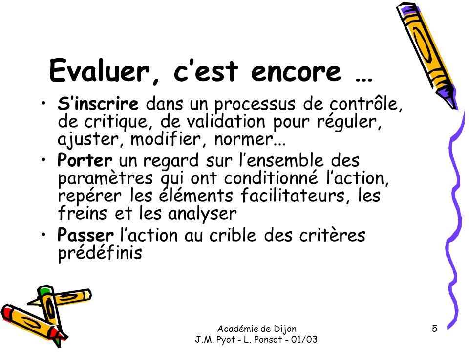 Académie de Dijon J.M. Pyot - L. Ponsot - 01/03 5 Evaluer, cest encore … Sinscrire dans un processus de contrôle, de critique, de validation pour régu