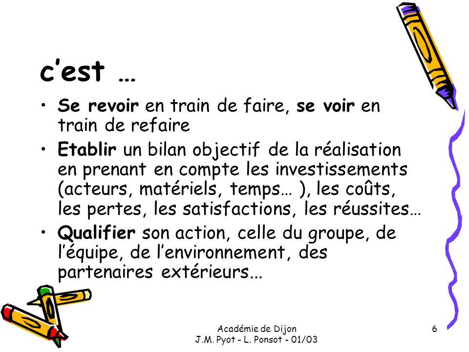 Académie de Dijon J.M. Pyot - L. Ponsot - 01/03 6 cest … Se revoir en train de faire, se voir en train de refaire Etablir un bilan objectif de la réal