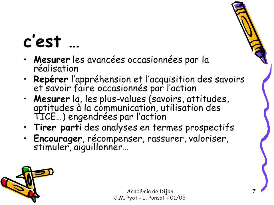 Académie de Dijon J.M. Pyot - L. Ponsot - 01/03 7 cest … Mesurer les avancées occasionnées par la réalisation Repérer lappréhension et lacquisition de