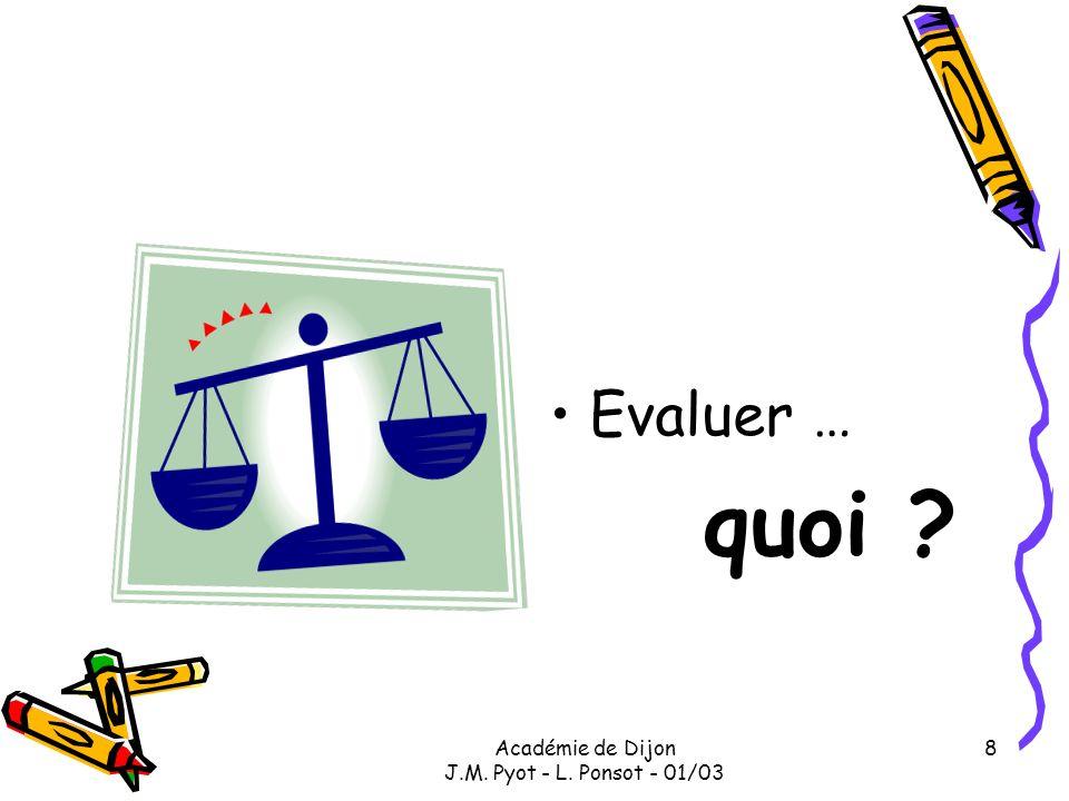 Académie de Dijon J.M. Pyot - L. Ponsot - 01/03 8 Evaluer … quoi ?