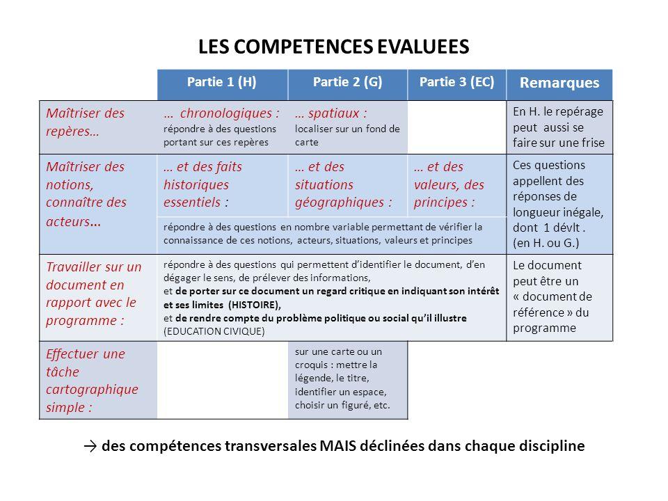 STRUCTURE ET EVALUATION DE LEPREUVE DHGEC PARTIESSous-parties Ventilation des points Ex.