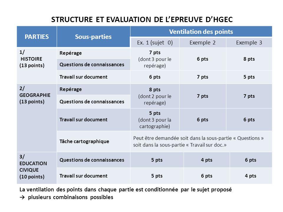 REMARQUES POUR LE PROFESSEUR A/ Questions de connaissances (H-G-EC) -Les questions sont variées dans leur forme.