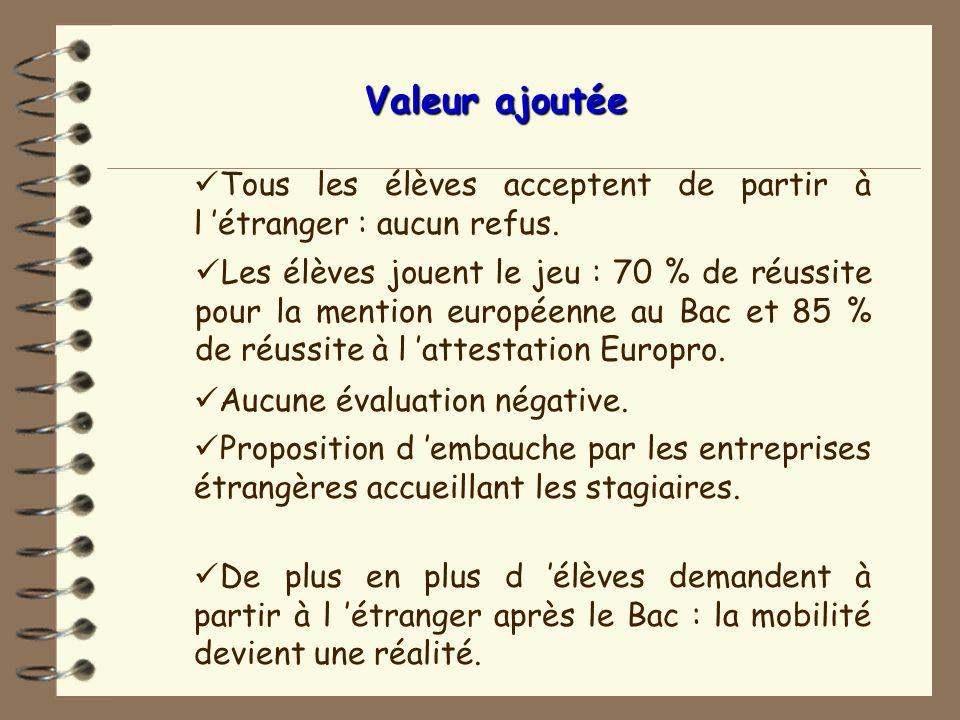 CERTIFICATION DES PROFESSEURS DE DNL Les textes des BO (voir BO n°7 du 12 février 2004 et BO n° 39 du 28 octobre 2004 ) font état dune nouvelle procéd