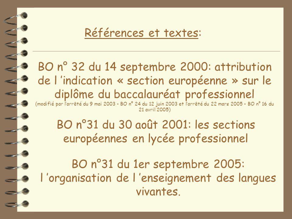 Section Européenne et Ouverture Internationale Pratique et langue vivante en Restauration 2006/2007