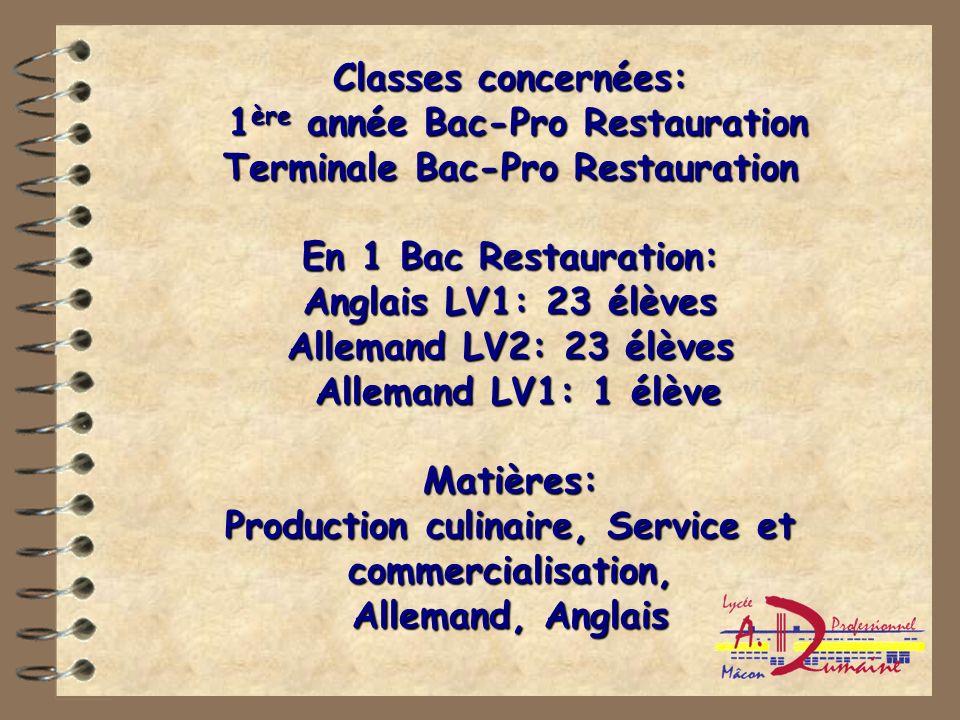 BO n°31 du 30 août 2001: les sections européennes en lycée professionnel Références et textes: BO n° 32 du 14 septembre 2000: attribution de l indicat