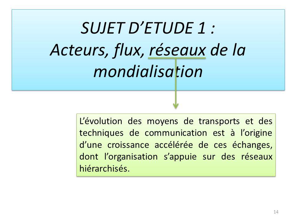 14 SUJET DETUDE 1 : Acteurs, flux, réseaux de la mondialisation Lévolution des moyens de transports et des techniques de communication est à lorigine