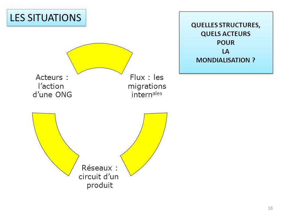 16 Flux : les migrations intern ales Réseaux : circuit dun produit Acteurs : laction dune ONG LES SITUATIONS QUELLES STRUCTURES, QUELS ACTEURS POUR LA