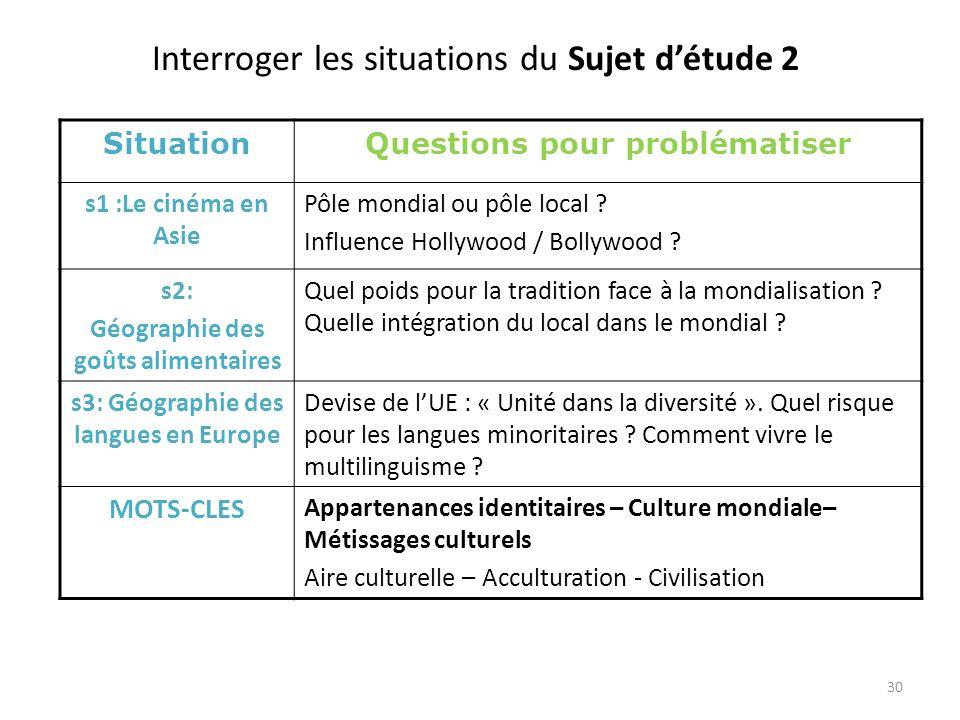 SituationQuestions pour problématiser s1 :Le cinéma en Asie Pôle mondial ou pôle local ? Influence Hollywood / Bollywood ? s2: Géographie des goûts al